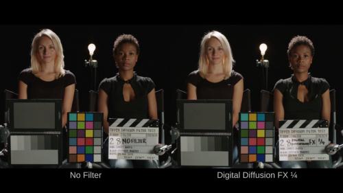 Digital Diffusion 1:4